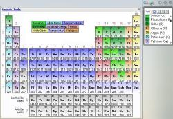 Periodic Table for Google Desktop
